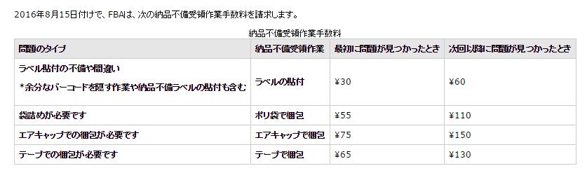 SnapCrab_NoName_2016-7-9_16-20-40_No-00